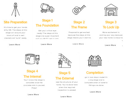 7-stages-image